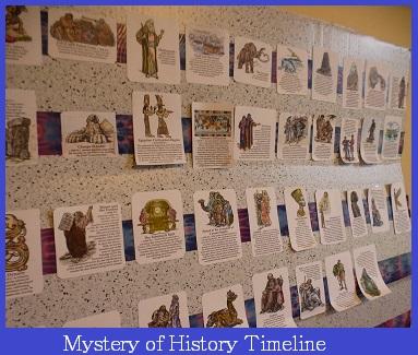 mysteryofhistorytimeline