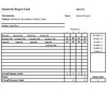 image about Printable Homeschool Report Card identify Homeschool Transcripts and Post Card Templates