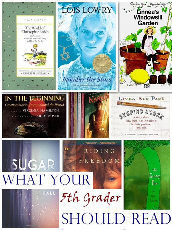Recommended 5th Grade Reading List Homeschool Curriculum