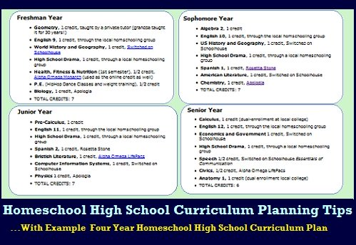 Homeschool High School Curriculum Planning Tips